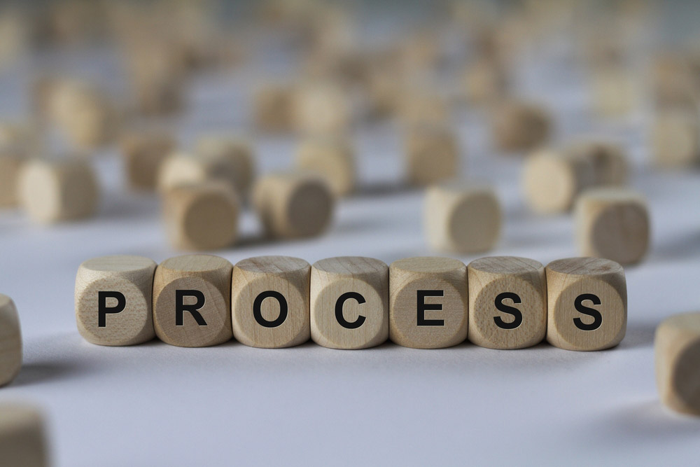 Civil Employment Lawsuit Process | Bohm Law Group